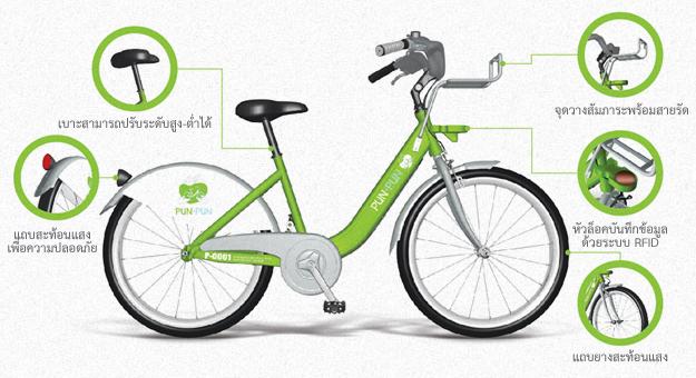 จักรยานสาธารณะ